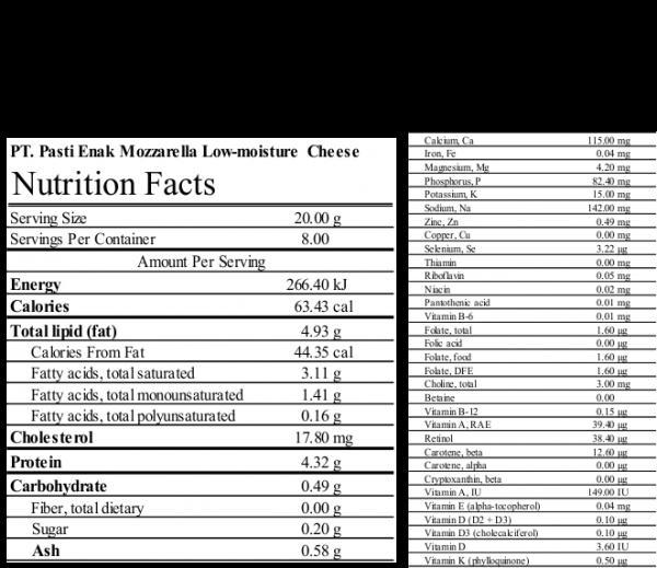 NutritionFacts Mozzarella low-moisture